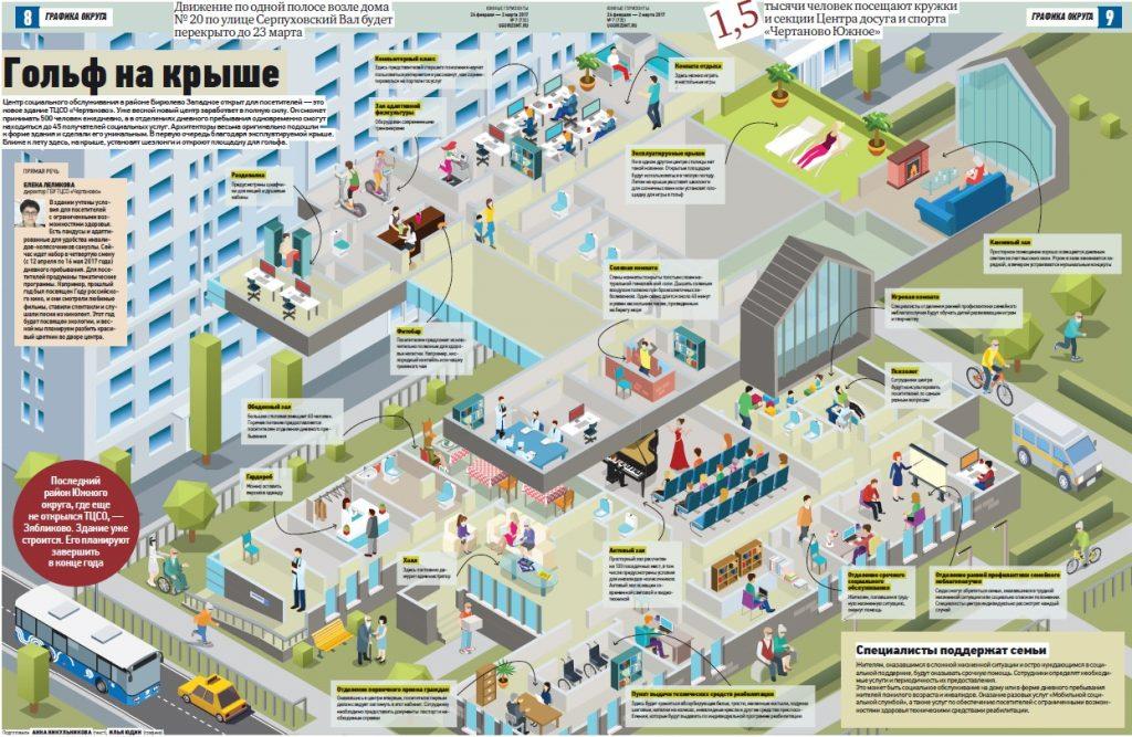 Для просмотра инфографики в полном формате кликните по картинке