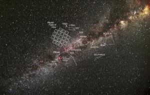 В космосе найдены двойники планеты Земля