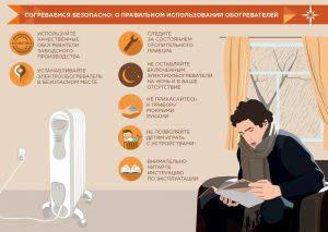 Правильное использование отопительных приборов. Фото: пресс-служба Управления МЧС по ЮАО