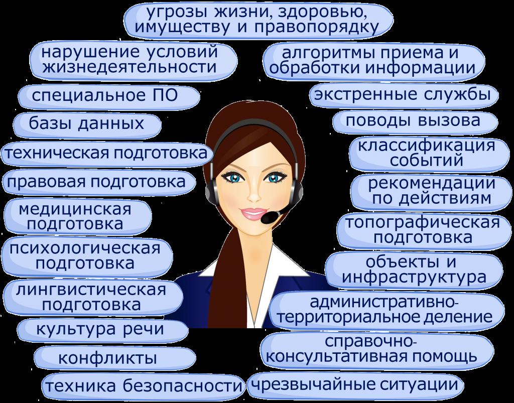 Службы 112 Москвы: как стать специалистом по приему и обработке экстренных вызовов