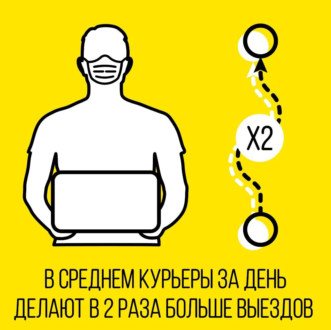 Благодаря работе курьеров самоизоляция становится проще для москвичей