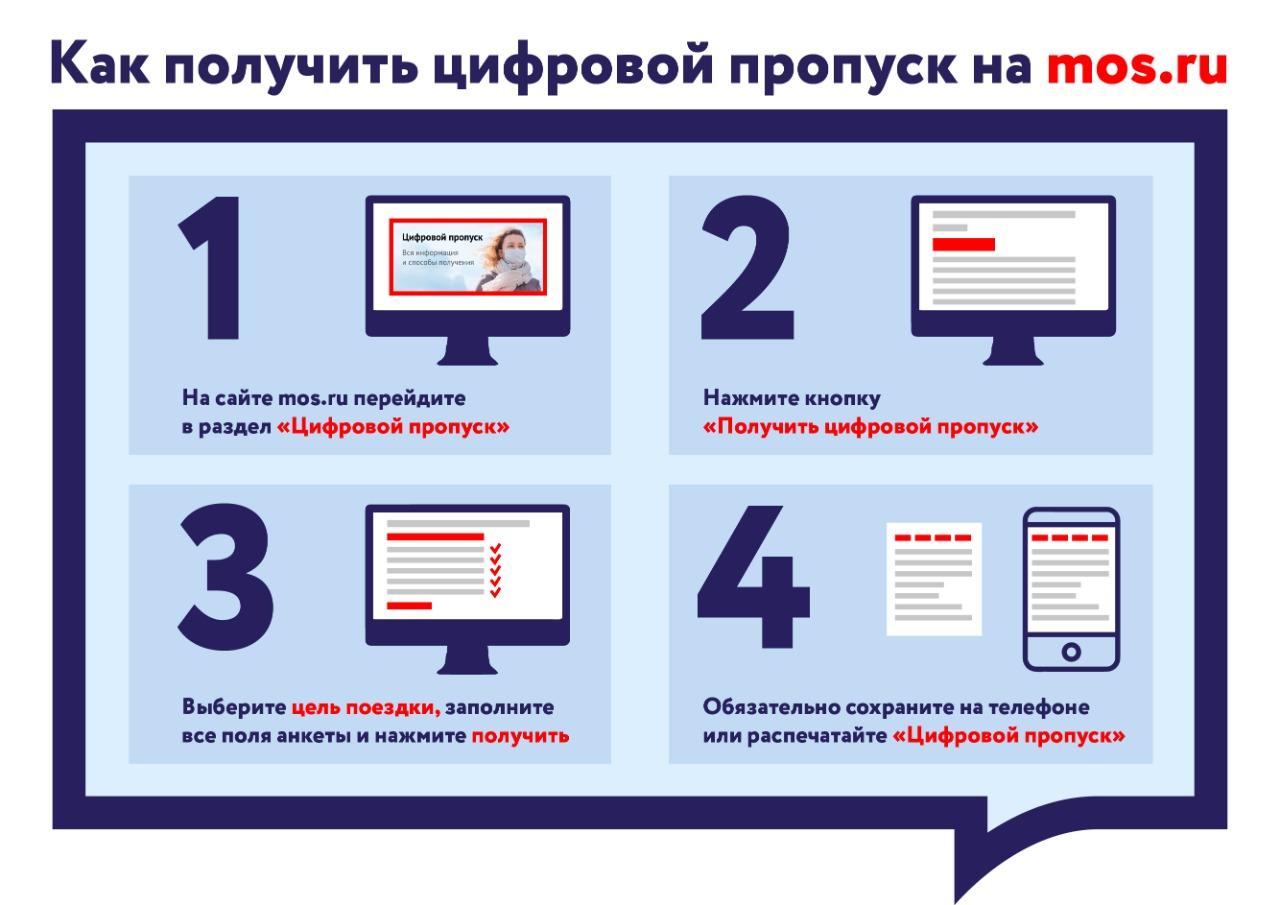 Быстро оформить цифровой пропуск можно на портале mos.ru