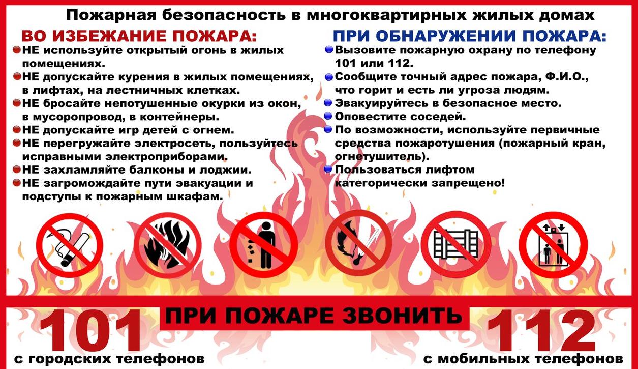 Пожарная безопасность в многоквартирных жилых домах: памятка