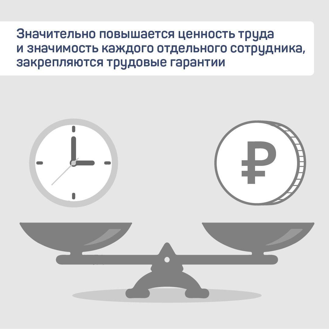 Социальное партнерство в трудовых отношениях предусмотрено в поправках к Конституции России