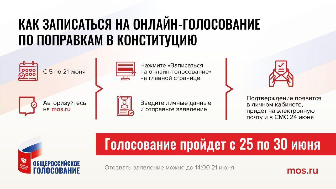 Горожанам рассказали о процедуре электронного голосования