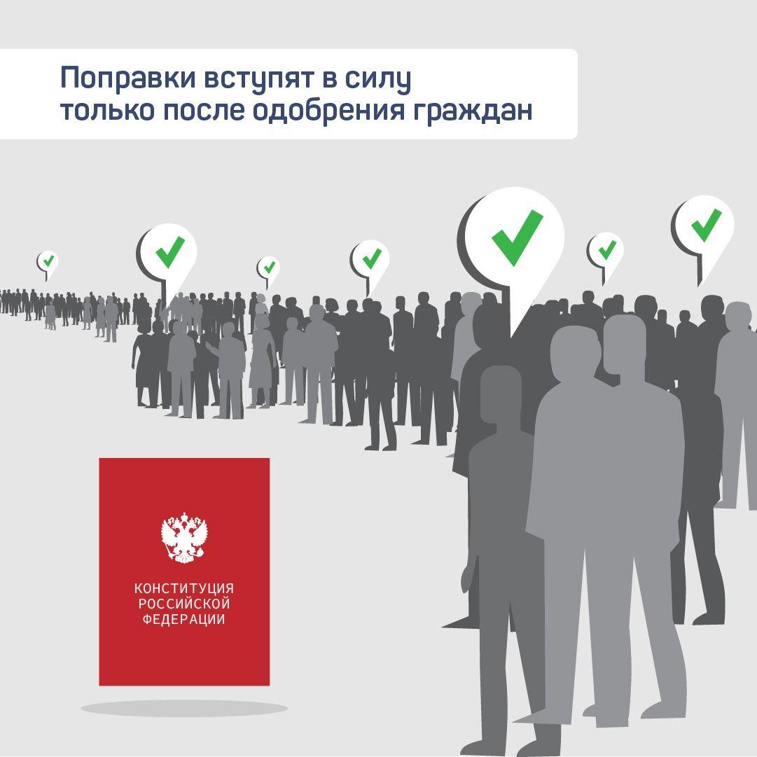 Предлагаемые поправки в Конституцию затронут разные сферы жизни