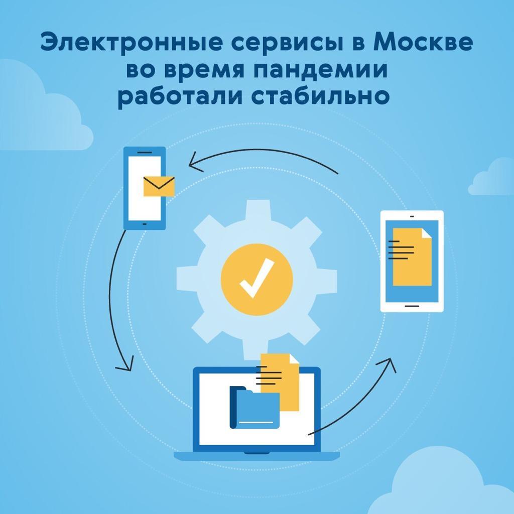 Цифровая среда Москвы оказалась готова к высоким нагрузкам в период пандемии