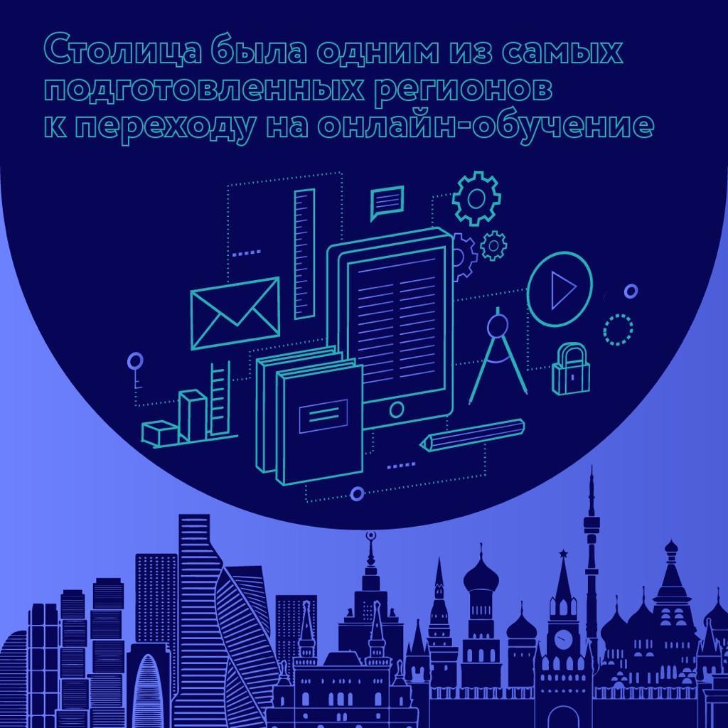 Москва оперативно адаптировалась к продиктованным пандемией условиям