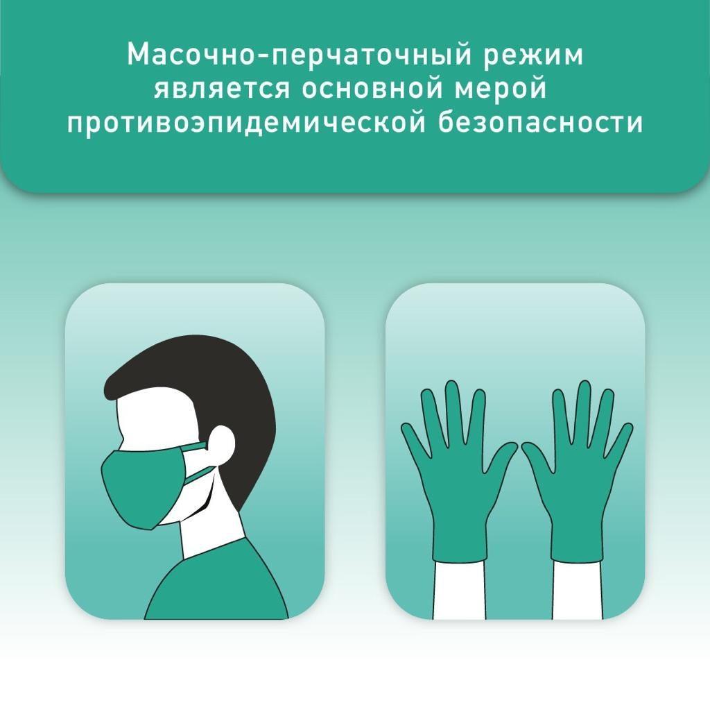 Использование масок сокращает риск заболеть коронавирусом в разы