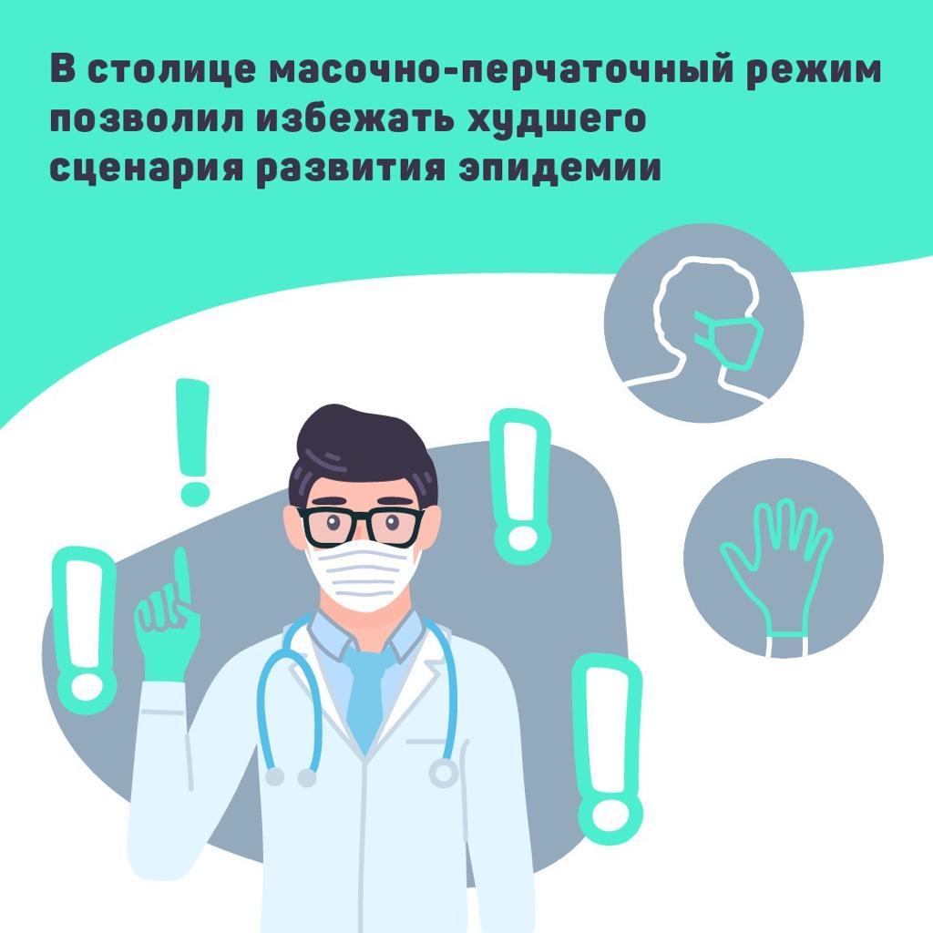 Вовремя принятые меры позволили пресечь развитие пандемии коронавируса