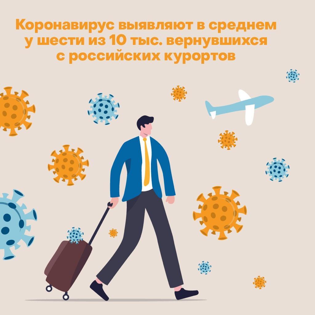 Число вернувшихся из отпуска жителей страны с COVID-19 назвали в Роспотребнадзоре